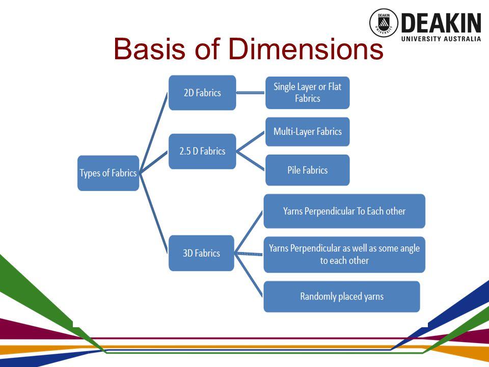 Basis of Dimensions
