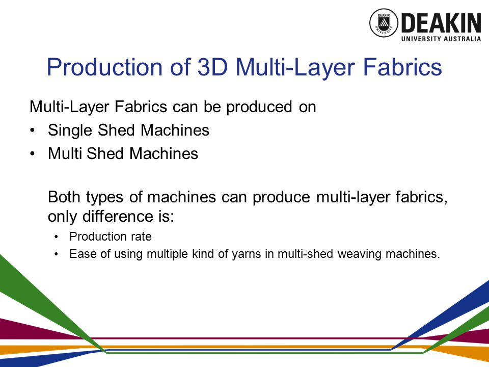 Production of 3D Multi-Layer Fabrics Multi-Layer Fabrics can be produced on Single Shed Machines Multi Shed Machines Both types of machines can produce multi-layer fabrics, only difference is: Production rate Ease of using multiple kind of yarns in multi-shed weaving machines.
