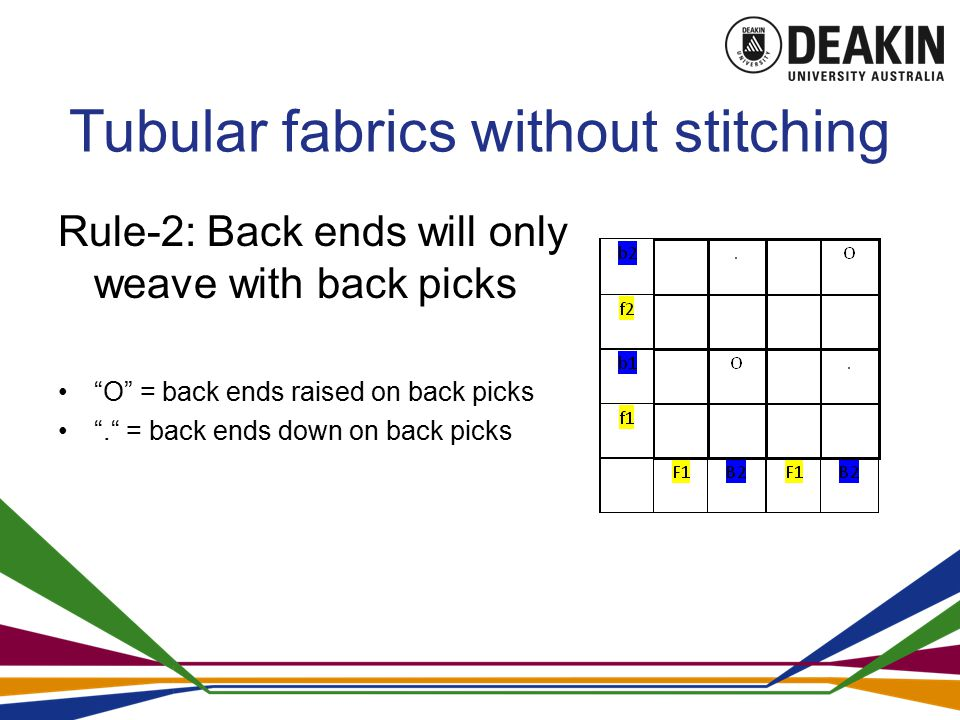 Tubular fabrics without stitching Rule-2: Back ends will only weave with back picks O = back ends raised on back picks . = back ends down on back picks