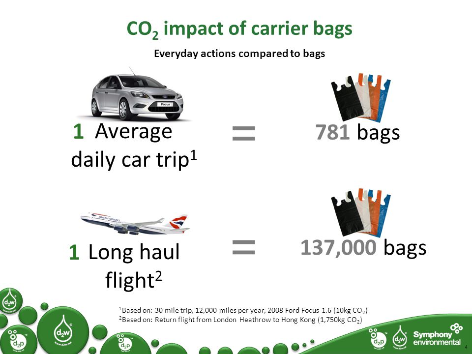 4 CO 2 impact of carrier bags Average daily car trip 1 781 bags 1 = 1 Based on: 30 mile trip, 12,000 miles per year, 2008 Ford Focus 1.6 (10kg CO 2 ) 2 Based on: Return flight from London Heathrow to Hong Kong (1,750kg CO 2 ) Long haul flight 2 1 = 137,000 bags Everyday actions compared to bags