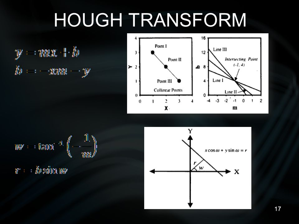 17 HOUGH TRANSFORM
