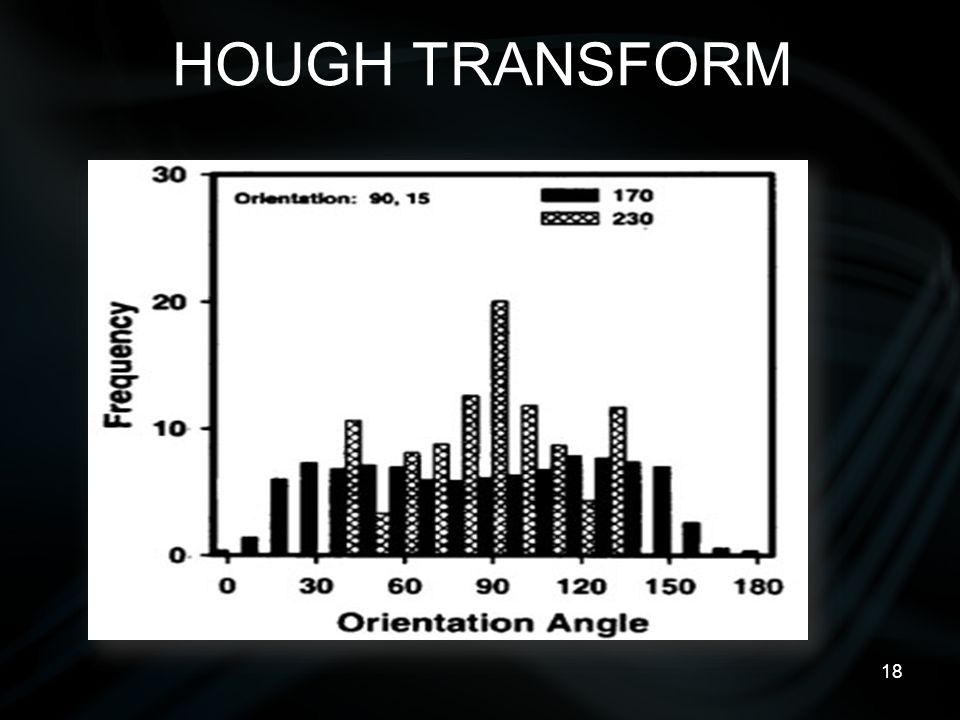 18 HOUGH TRANSFORM