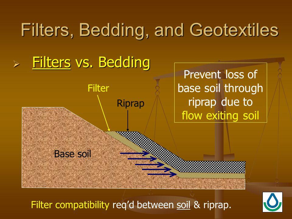  Filters vs. Bedding Base soil Riprap Filter Prevent loss of base soil through riprap due to flow exiting soil Filter compatibility req'd between soi