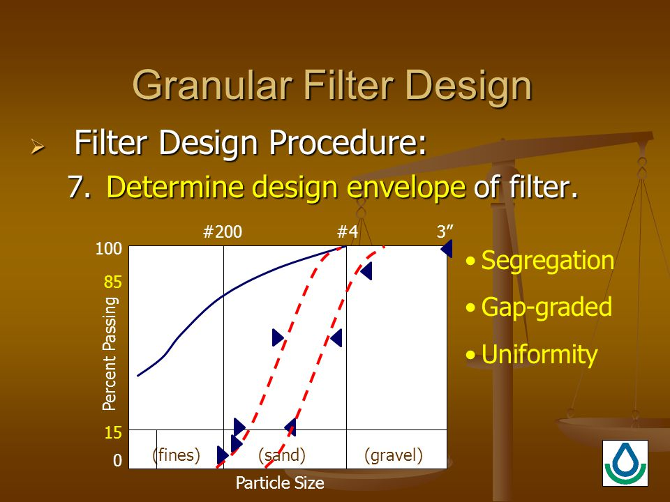 Granular Filter Design  Filter Design Procedure: 7.Determine design envelope of filter.