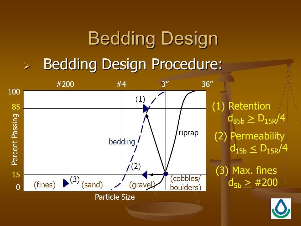 Bedding Design  Bedding Design Procedure: #4#2003 (fines)(gravel)(sand) Percent Passing 0 100 Particle Size 85 15 (cobbles/ boulders) 36 (2) Permeability d 15b < D 15R /4 (1) Retention d 85b > D 15R /4 riprap (1) (2) bedding (3) Max.