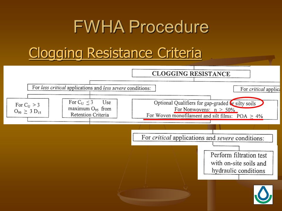 FWHA Procedure Clogging Resistance Criteria