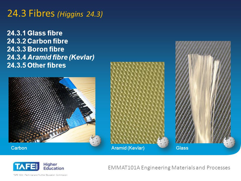 TAFE NSW -Technical and Further Education Commission 24.3 Fibres (Higgins 24.3) EMMAT101A Engineering Materials and Processes 24.3.1 Glass fibre 24.3.2 Carbon fibre 24.3.3 Boron fibre 24.3.4 Aramid fibre (Kevlar) 24.3.5 Other fibres CarbonAramid (Kevlar)Glass