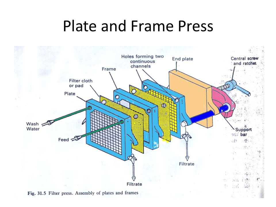 Plate and Frame Press