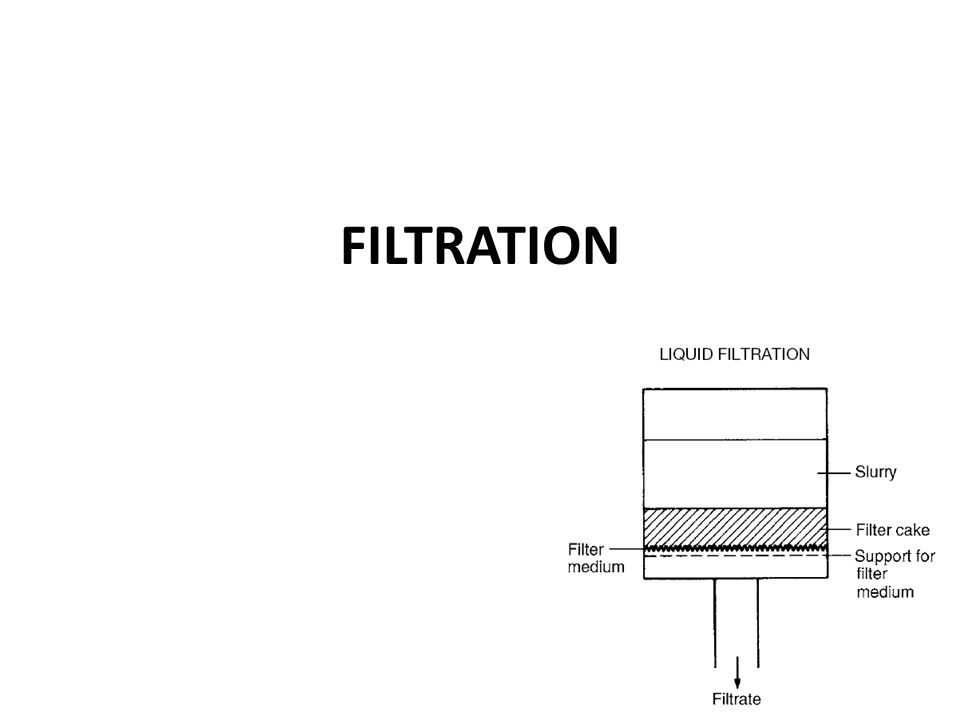 Introduction Filtration  Filtration may be defined as the separation of solids from liquids by passing a suspension through a permeable medium which retains the particles.