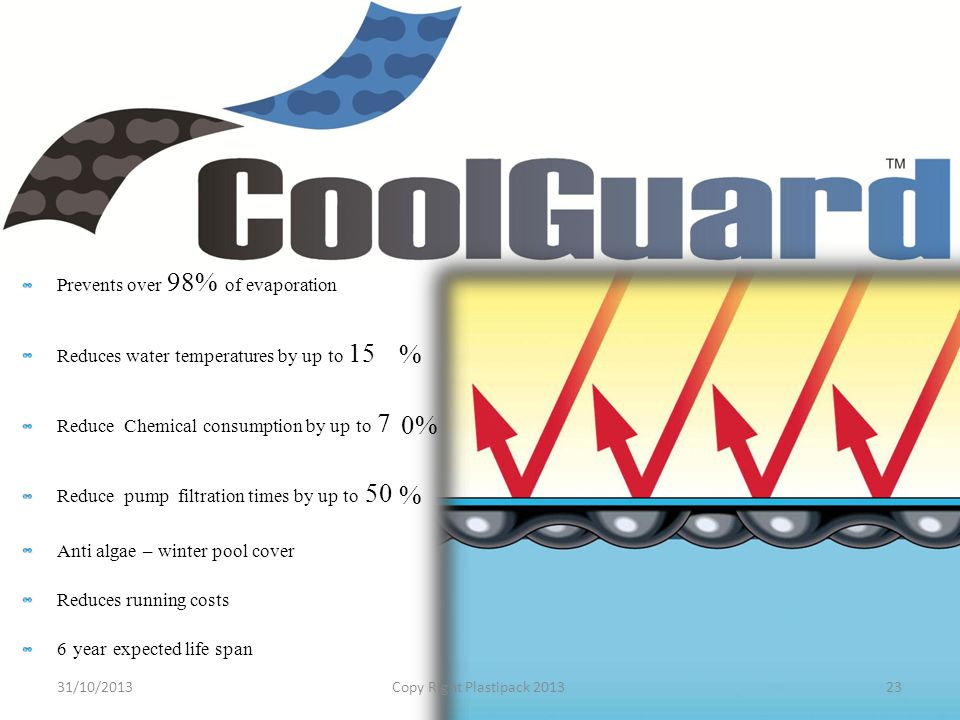 % 0% % Prevents over 98% of evaporation Reduces water temperatures by up to 15 Reduce Chemical consumption by up to 7 Reduce pump filtration times by up to 50 Anti algae – winter pool cover Reduces running costs 6 year expected life span 31/10/2013Copy Right Plastipack 201323