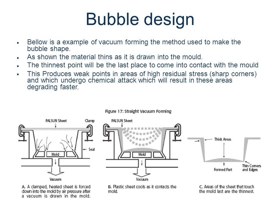 Bubbledesign Bellow is a example of vacuum forming the method used to make the bubble shape.