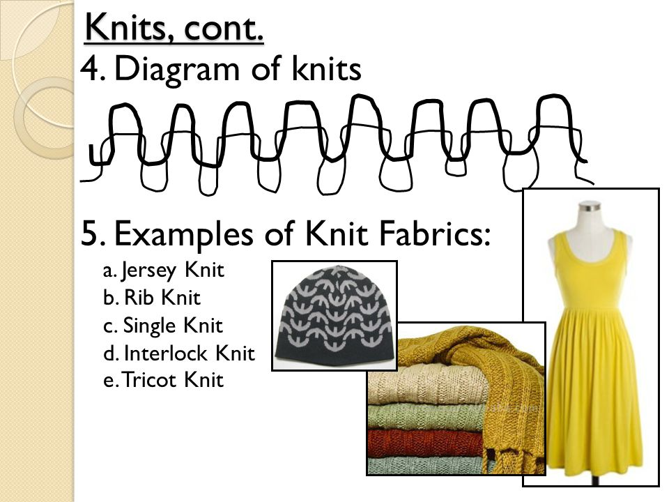 Knits, cont.4. Diagram of knits 5. Examples of Knit Fabrics: a.