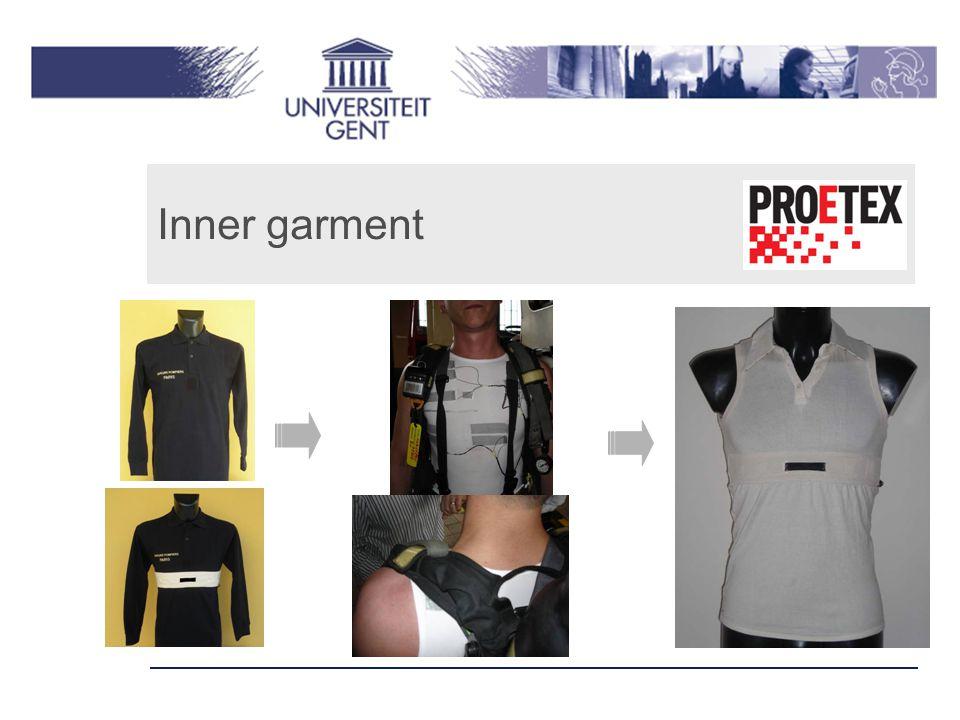 Inner garment