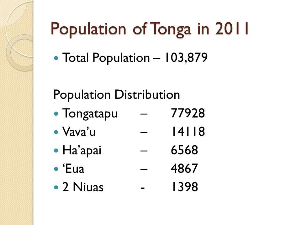 Population of Tonga in 2011 Total Population – 103,879 Population Distribution Tongatapu – 77928 Vava'u – 14118 Ha'apai – 6568 'Eua – 4867 2 Niuas - 1398