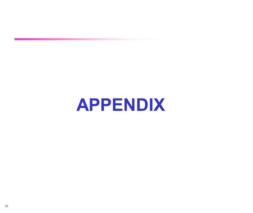April 2002 38 APPENDIX