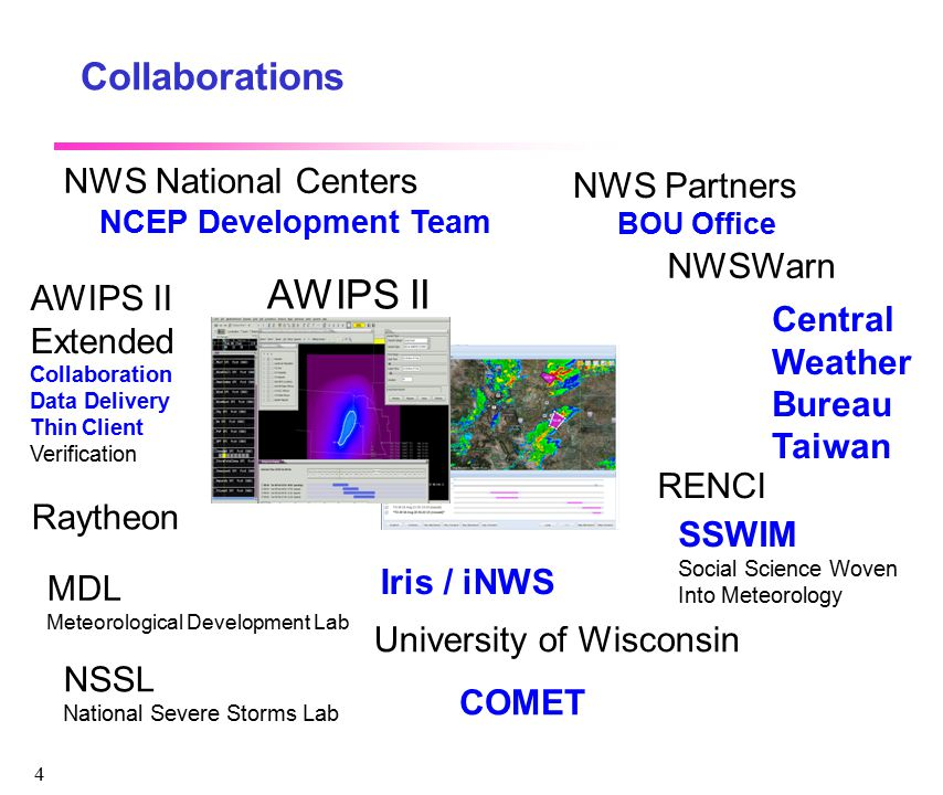 4 Collaborations AWIPS II NWSWarn Iris / iNWS COMET RENCI MDL Meteorological Development Lab University of Wisconsin NWS National Centers NCEP Development Team NWS Partners BOU Office NSSL National Severe Storms Lab Raytheon AWIPS II Extended Collaboration Data Delivery Thin Client Verification SSWIM Social Science Woven Into Meteorology Central Weather Bureau Taiwan