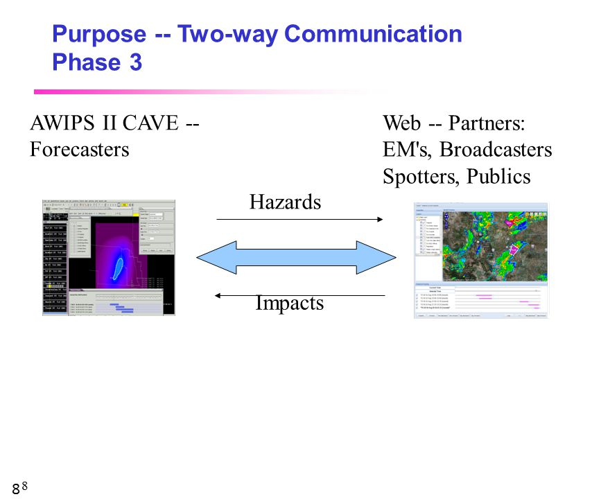8 Purpose -- Two-way Communication Phase 3 8 AWIPS II CAVE -- Forecasters Web -- Partners: EM's, Broadcasters Spotters, Publics Hazards Impacts IHIS s