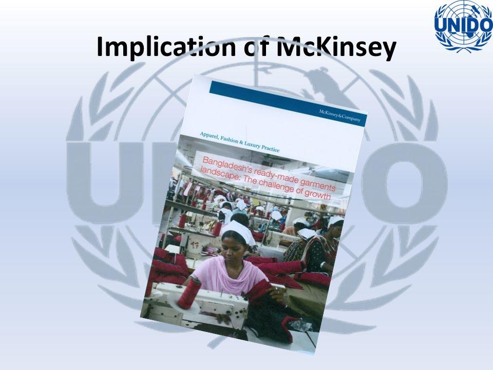 Implication of McKinsey