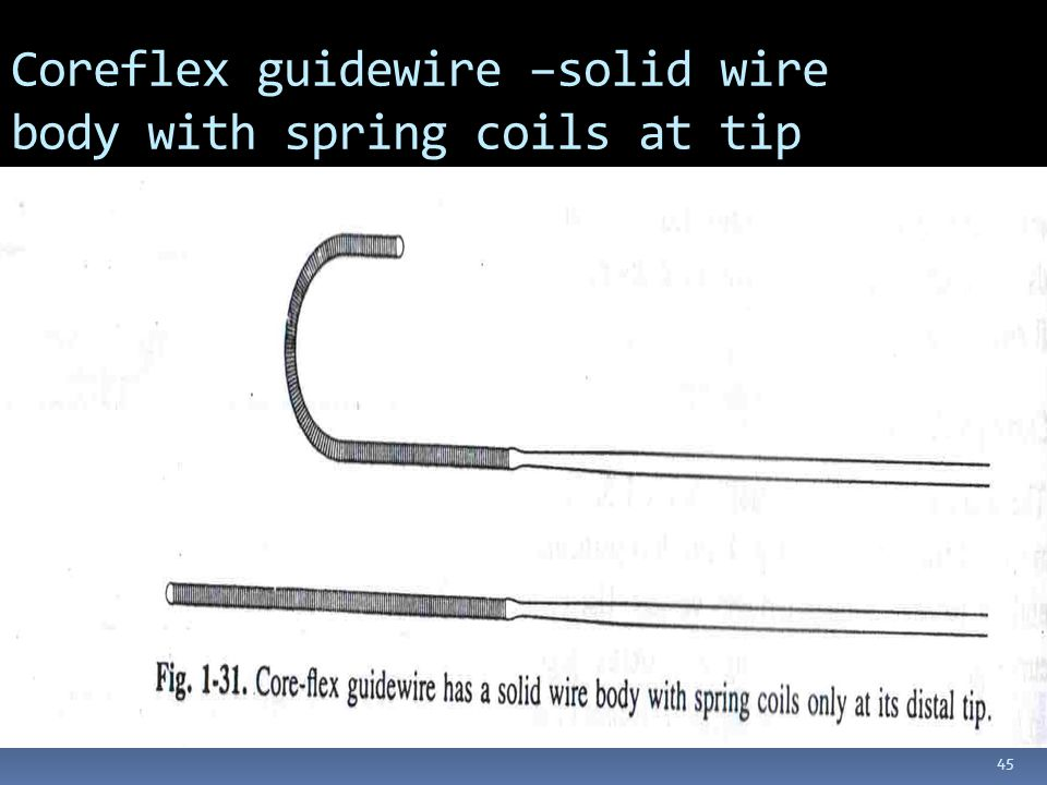 Coreflex guidewire –solid wire body with spring coils at tip 45