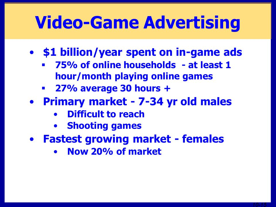 10-15 Video-Game Advertising $1 billion/year spent on in-game ads  75% of online households - at least 1 hour/month playing online games  27% averag