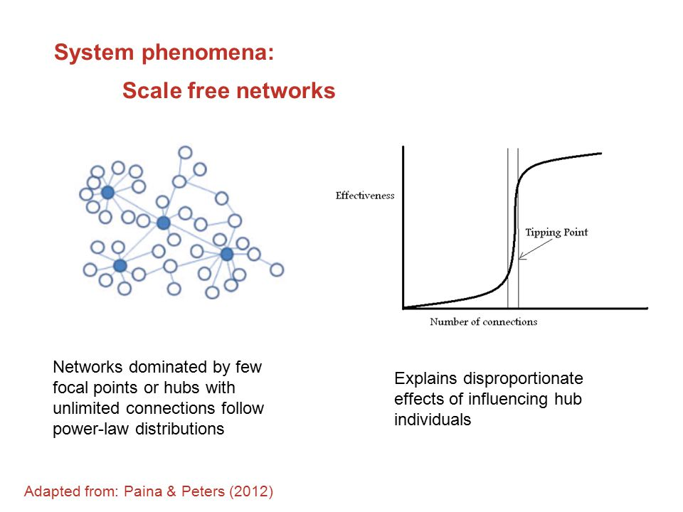 System phenomena: Scale free networks Networks dominated by few focal points or hubs with unlimited connections follow power-law distributions Explains disproportionate effects of influencing hub individuals Adapted from: Paina & Peters (2012)