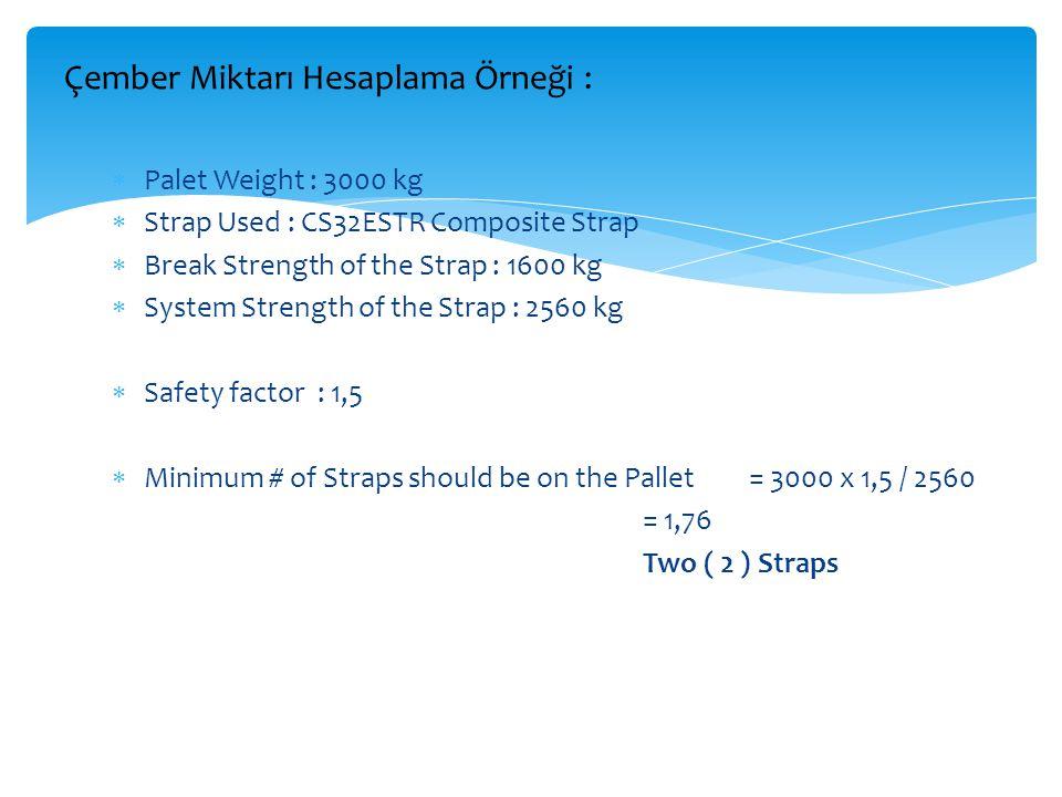  Palet Weight : 3000 kg  Strap Used : CS32ESTR Composite Strap  Break Strength of the Strap : 1600 kg  System Strength of the Strap : 2560 kg  Sa