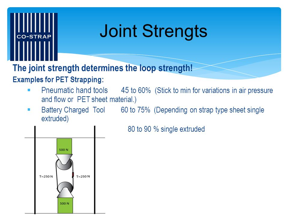 The joint strength determines the loop strength.