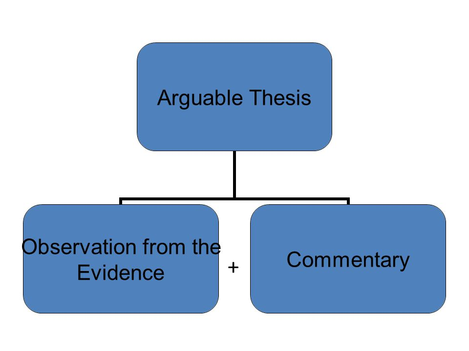 thesis arguable point Quizlet provides term:thesis statement = arguable point activities, flashcards and games start learning today for free.