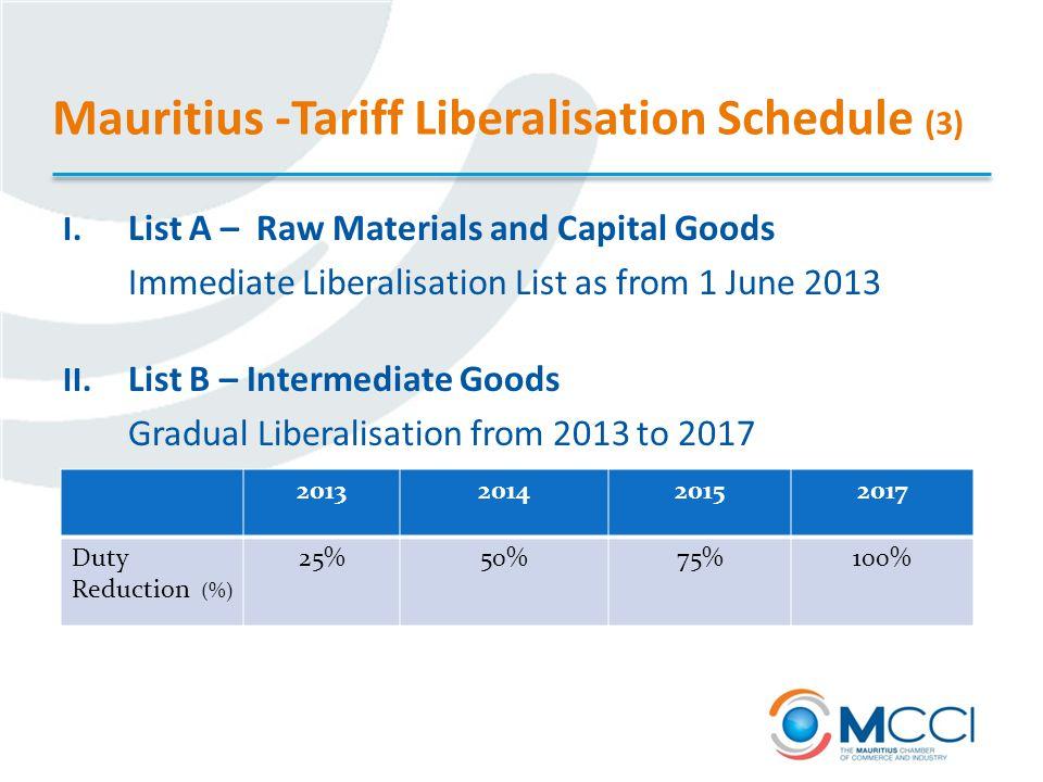 Mauritius -Tariff Liberalisation Schedule (3) I. List A – Raw Materials and Capital Goods Immediate Liberalisation List as from 1 June 2013 II. List B