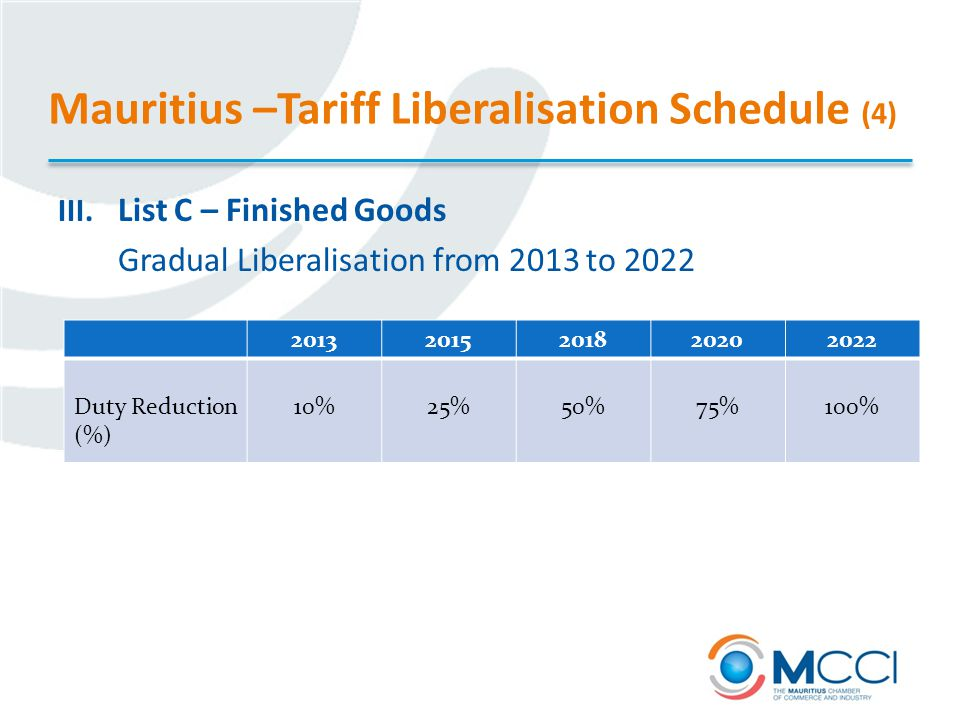 Mauritius –Tariff Liberalisation Schedule (4) III. List C – Finished Goods Gradual Liberalisation from 2013 to 2022 20132015201820202022 Duty Reductio