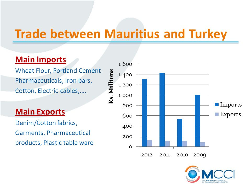 Trade between Mauritius and Turkey Main Imports Wheat Flour, Portland Cement Pharmaceuticals, Iron bars, Cotton, Electric cables,….