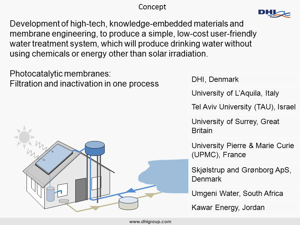 Concept Development of high-tech, knowledge-embedded materials and membrane engineering, to produce a simple, low-cost user-friendly water treatment s
