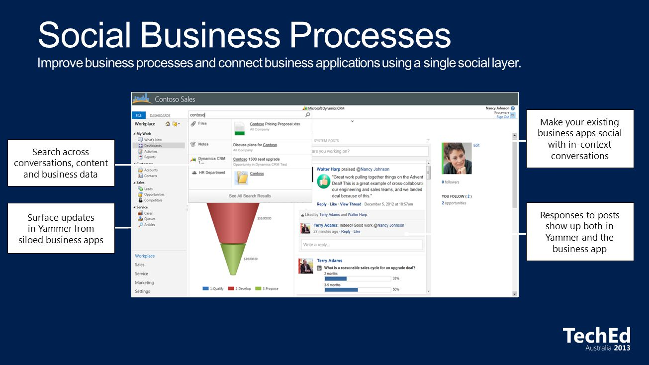 Surface updates in Yammer from siloed business apps Make your existing business apps social with in-context conversations Search across conversations, content and business data Responses to posts show up both in Yammer and the business app