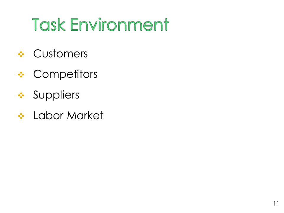  Customers  Competitors  Suppliers  Labor Market 11