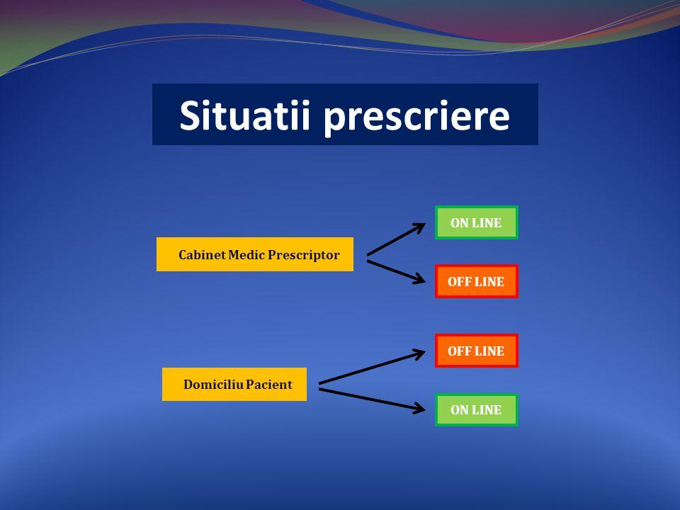 Situatii prescriere Cabinet Medic Prescriptor Domiciliu Pacient OFF LINE ON LINE OFF LINE ON LINE