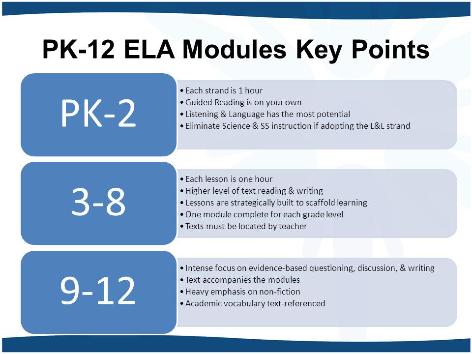 PK-12 ELA Modules Key Points Each strand is 1 hour Guided Reading is on your own Listening & Language has the most potential Eliminate Science & SS in