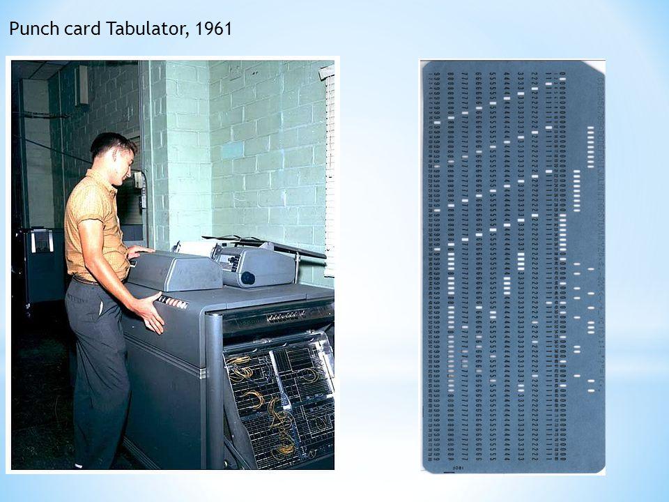 Punch card Tabulator, 1961