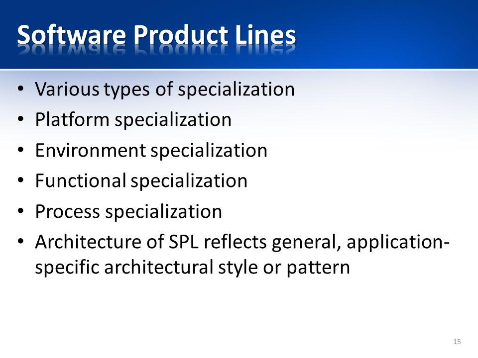 Various types of specialization Platform specialization Environment specialization Functional specialization Process specialization Architecture of SP