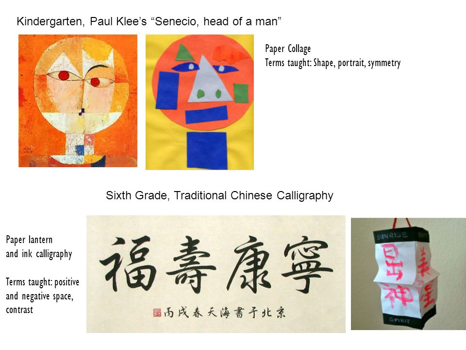 "Kindergarten, Paul Klee's ""Senecio, head of a man"" Paper Collage Terms taught: Shape, portrait, symmetry Sixth Grade, Traditional Chinese Calligraphy"