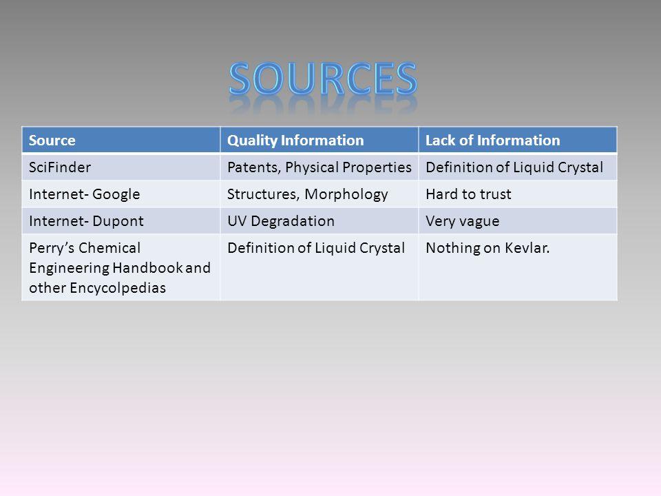 http://www2.dupont.com/Kevlar/en_US/index.html https://scifinder.cas.org/scifinder/view/scifinder/scifinderExplore.jsf Perry's Chemical Engineering Handbook 7 th ed.