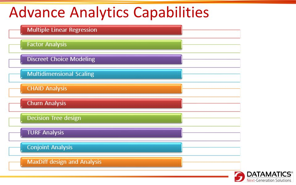 Advance Analytics Capabilities Multiple Linear RegressionFactor AnalysisDiscreet Choice ModelingMultidimensional ScalingCHAID AnalysisChurn AnalysisDecision Tree designTURF AnalysisConjoint AnalysisMaxDiff design and Analysis