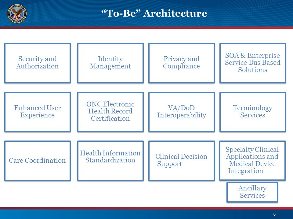 6 Security and Authorization Identity Management Privacy and Compliance SOA & Enterprise Service Bus Based Solutions Enhanced User Experience ONC Elec