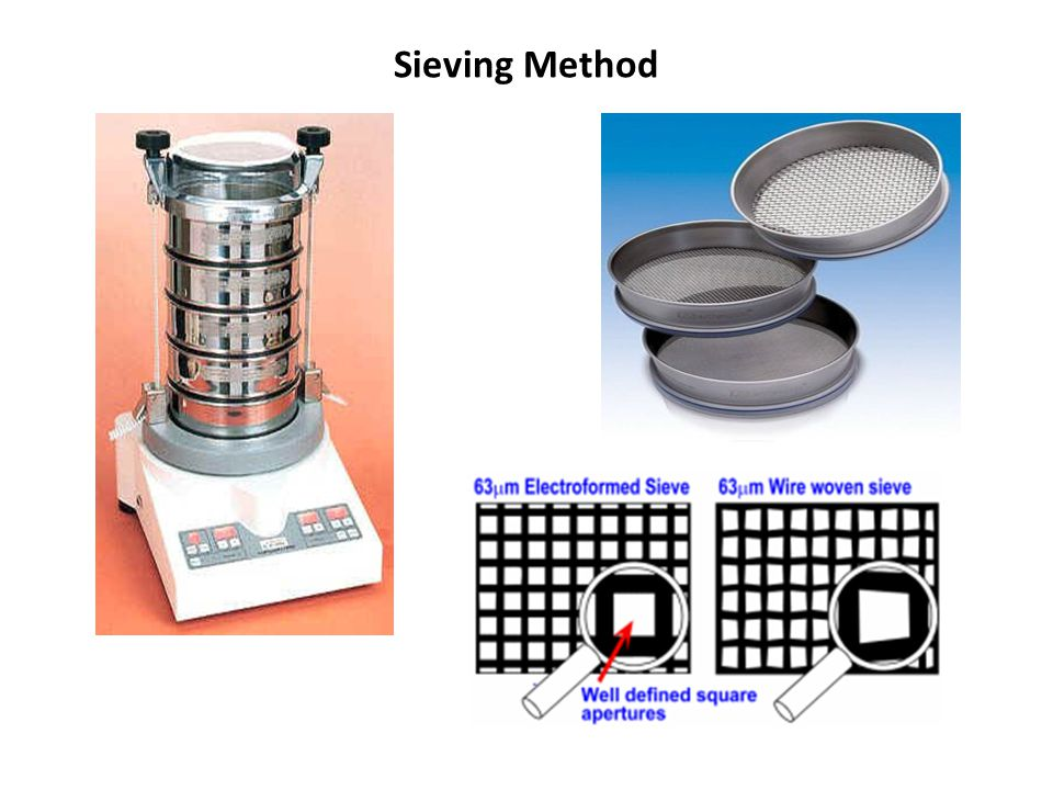 Sieving Method