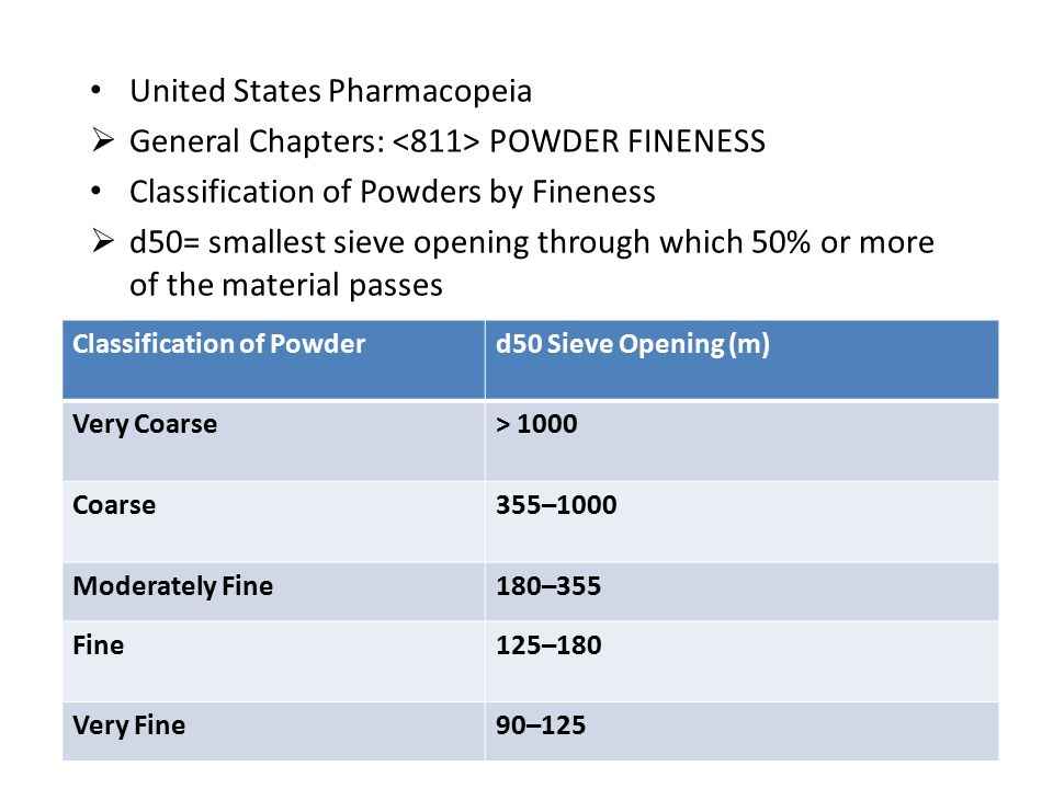 United States Pharmacopeia  General Chapters: POWDER FINENESS Classification of Powders by Fineness  d50= smallest sieve opening through which 50% o