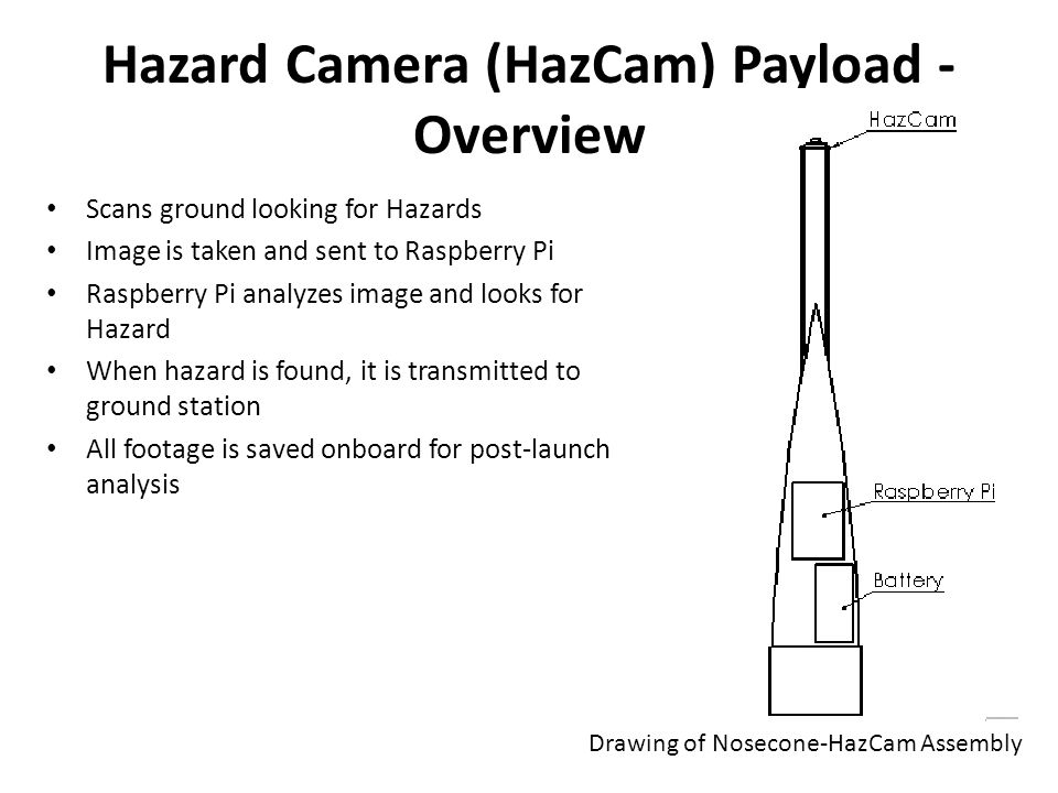 Hazard Camera (HazCam) Payload - Overview Scans ground looking for Hazards Image is taken and sent to Raspberry Pi Raspberry Pi analyzes image and looks for Hazard When hazard is found, it is transmitted to ground station All footage is saved onboard for post-launch analysis Drawing of Nosecone-HazCam Assembly