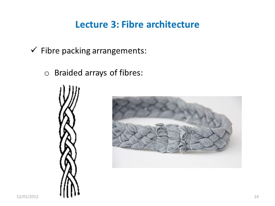 Fibre packing arrangements: o Braided arrays of fibres: Lecture 3: Fibre architecture 12/01/201214