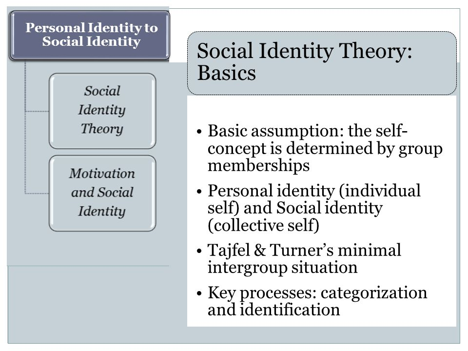 Social Identity Theory: Basics Basic assumption: the self- concept is determined by group memberships Personal identity (individual self) and Social i