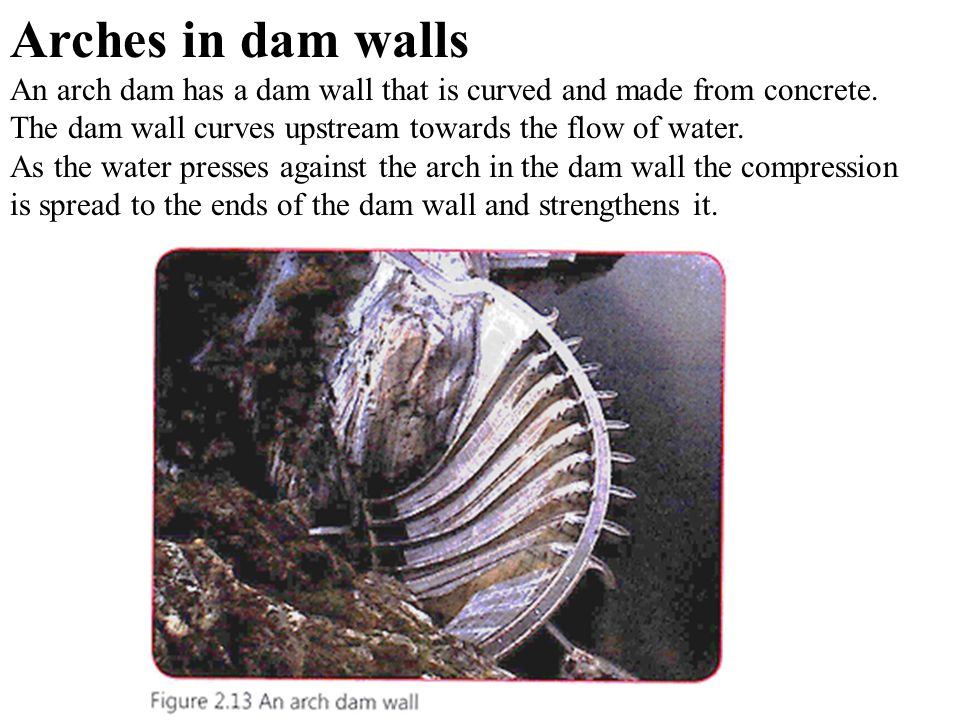 Arches in dam walls An arch dam has a dam wall that is curved and made from concrete. The dam wall curves upstream towards the flow of water. As the w