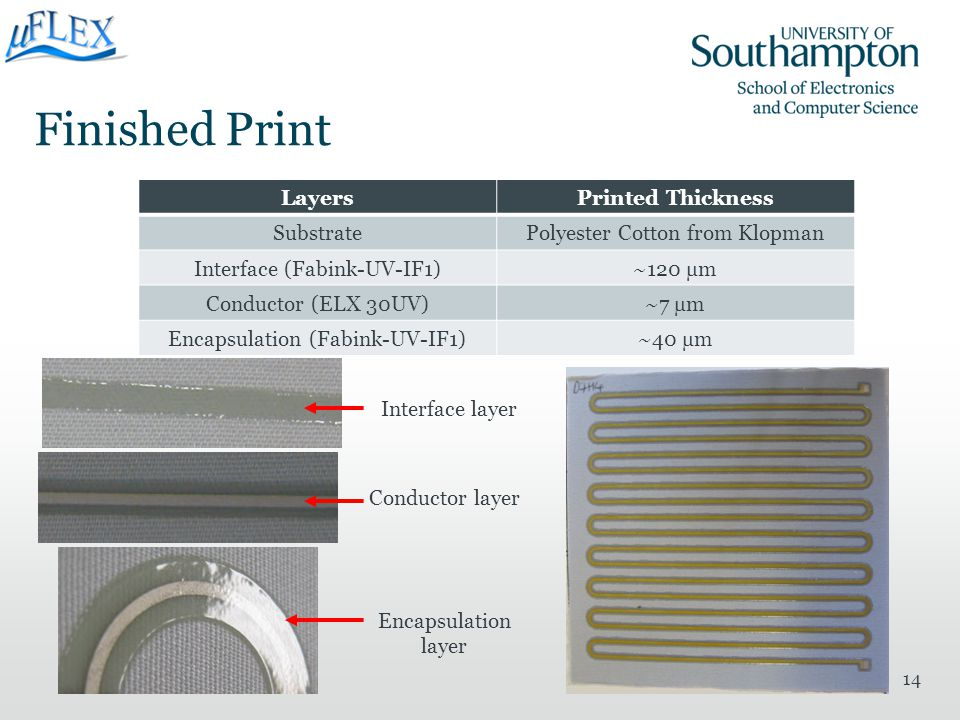 Finished Print 14 LayersPrinted Thickness SubstratePolyester Cotton from Klopman Interface (Fabink-UV-IF1)~120 µm Conductor (ELX 30UV)~7 µm Encapsulat