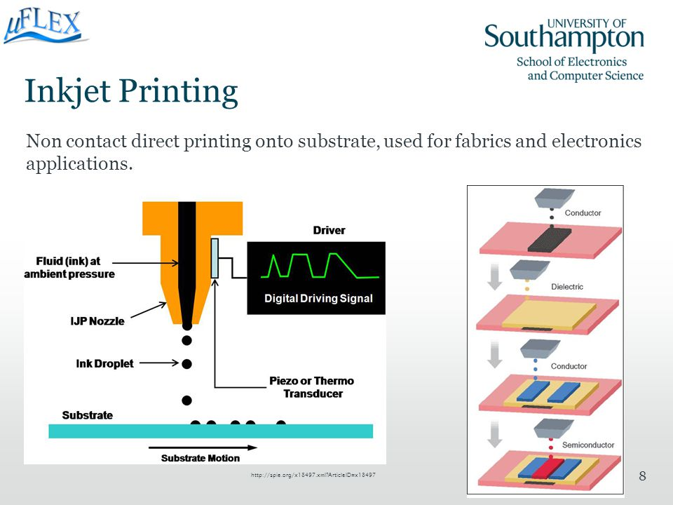 Inkjet Printing 8 Non contact direct printing onto substrate, used for fabrics and electronics applications. http://spie.org/x18497.xml?ArticleID=x184